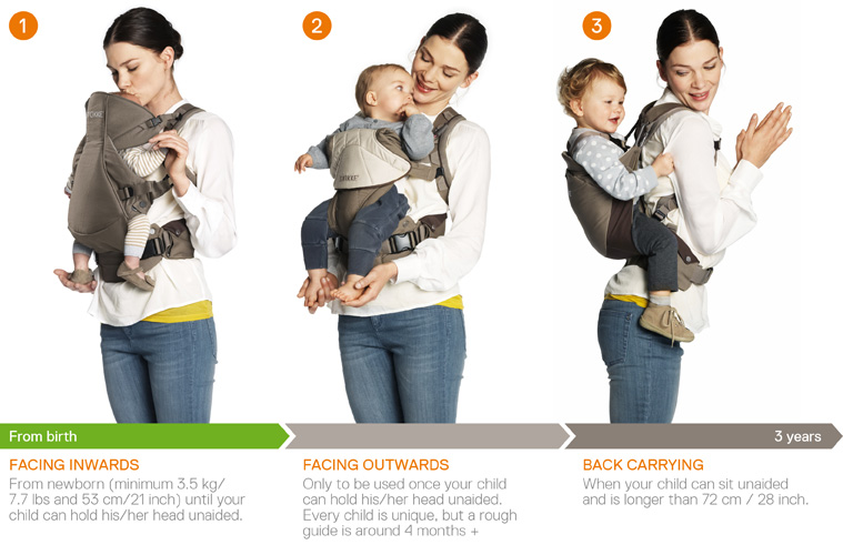 Stokke_My_Carrier